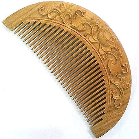 Meta-C Natural Green Sandal Wood Handmade Fishshape