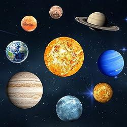 EXTSUD Luminous Wall Sticker, Nine Planets Solar System Pattern Wall Sticker, Glow in the dark Stars and Planets, Kids wall stickers, Solar System