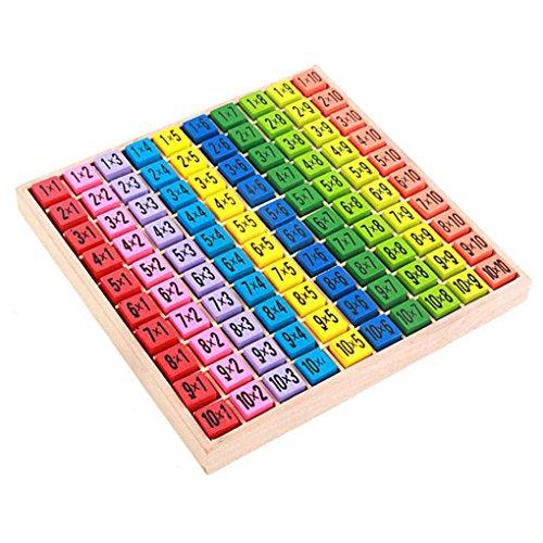 Minzhi Baby Bunte Hölzerne Multiplikation Tabelle Säuglingsmathematik Figur Blocks Spielzeug für Früherziehung Baby Spielzeug -