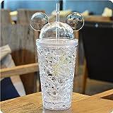 Whitecloud® TRANSFORMING HOMES Plastic Bottle, 450ML, Set of 1, Transparent
