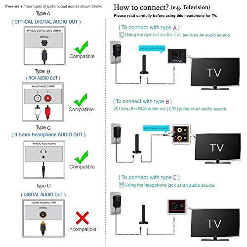 TV Funkkopfhörer, Jelly Comb Kabellose Wiederaufladbar Kopfhörer mit Multifunktions-Ladestation und 3.5mm Aux Plug & Toslink für Fernseher LG Samsung Sony Philips TV und alle Ihre Multimedia-Gerät - 4
