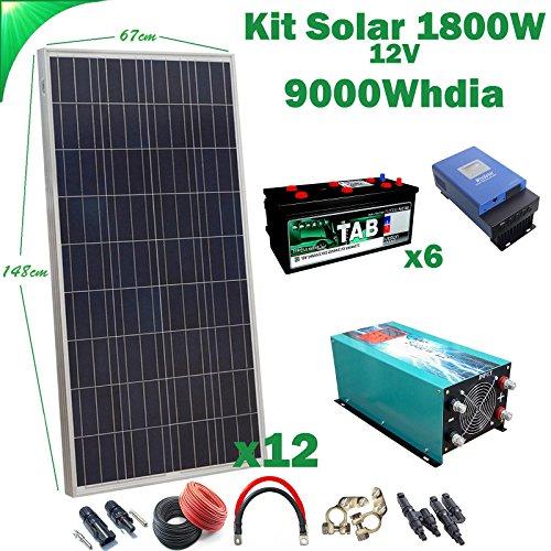 Kit solar 12V 1800W/9000W Tag Solarladeregler MPPT 60A Inverter 5000W reines Onda mit Akku Ladegerät 80Monoblock Tab 245Ah -