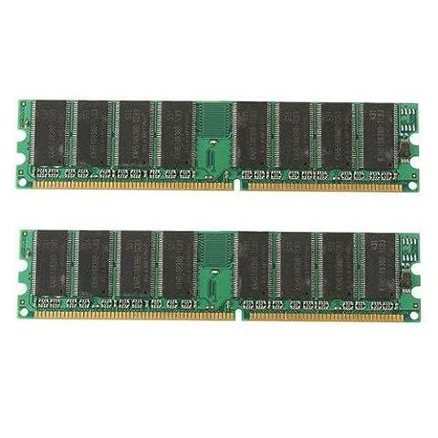 AMD memory ram - TOOGOO(R) 2GB(2x1GB) DDR 400 MHz PC3200 PC3200U Non-ECC Desktop PC DIMM Memory RAM