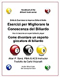 Esercizi per Migliorare la Conoscenza del Biliardo (DE): Come diventare un esperto giocatore di biliardo
