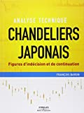 Chandeliers japonais - Figures d'indécision et de continuation