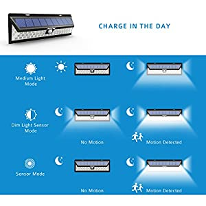 Mpow-54-LED-Security-Lights-Solar-Powered-Lights-Outdoor-Wall-Lamp