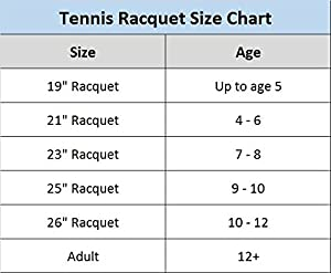 BABOLAT Pure Drive 25 Junior Tennis Racket Review 2018