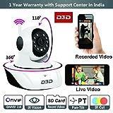 D3D Wireless HD IP Wifi CCTV indoor Secu...