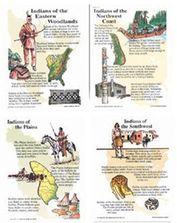 north-american-indians-poster-set-by-mcdonald-publishing
