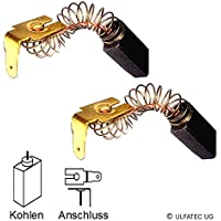 Ulf ATEC® Maschinen-Teufel – Cepillos de carbón para Hilti TE 60 y TE
