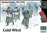 Master Box MB35103 - Cold Wind Figuren