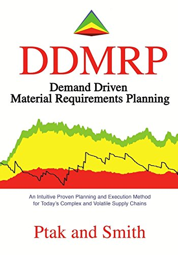 demand-driven-material-requirements-planning-ddmrp