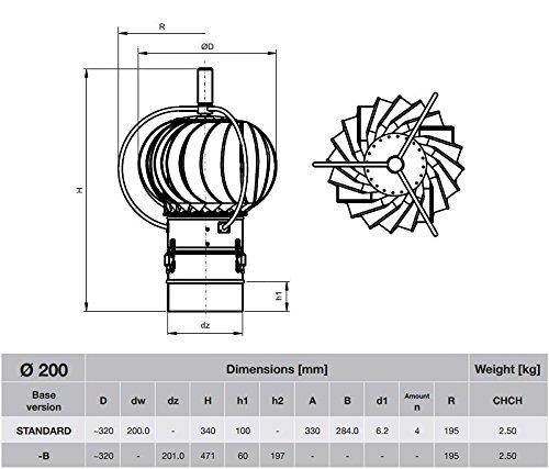 200mm rotatif en acier inoxydable avec cheminée Roulement Externe