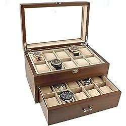 Aevitas Watch Boxes