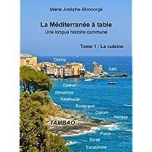 La Méditerrannée à table, une longue histoire commune. 1 - La cuisine de la Méditerranée