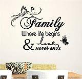 Lifme Familie, Wo Das Leben Beginnt Und Liebe Nie Endet Zitate Wand Aufkleber Home Decor Wohnzimmer Vinyl Wand Dcals Schwarz Wallpaper Kunst