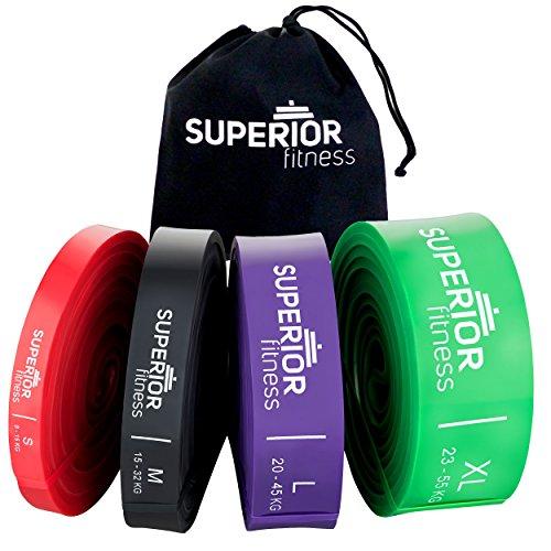 Superior Fitness | Resistance Band – Fitnessband – Trainingsband mit Tasche und Guide