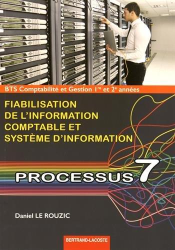 Processus 7