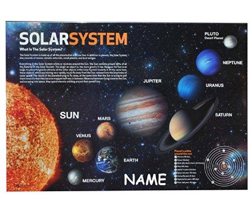 Schreibtischunterlage Sonnensystem und Planeten / Erde Planet incl. Name - 50 cm * 36 cm - PVC...