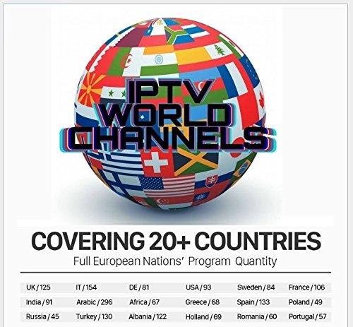 Suscripción a cuenta Goosoo 2500 canales de TV IPTV, en vivo, canales en inglés, francés, italiano, ruso europeo, árabe, países africanos y asiáticos