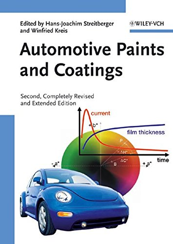 automotive-paints-and-coatings