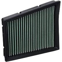 Green P965021 Filtro de Aire