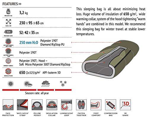 ALEXIKA Schlafsack Aleut, rechte Reißverschluss, grün-grau / grau, 95(Breite oben)x230(Länge) x65(Breite unten), 9232.0107R - 3