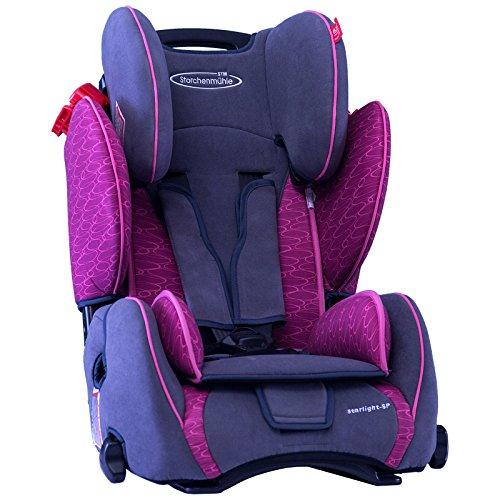 storchenmuhle-61011120666-silla-de-coche-rosy-grupos-ece-1-2-3-color-rosa-gris