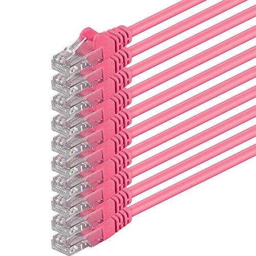 Preisvergleich Produktbild 1Attack 0,25m 2x RJ-45Cat6UTP M/M 0,25m CAT6U/UTP (UTP) Rosa Netzwerk-Kabel–Kabel Netzwerk-(0,25m, Cat6, RJ-45, RJ-45, U/UTP (UTP), männlich/männlich)