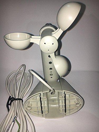 Almot 934 Détecteur de vent et de soleilavec loupe-Anémomètre pour contrôle météorologique...