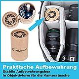 8-in-1 Reinigungsset für Kamera und Objektiv (Flüssig-Reiniger, Blasebalg, Pinsel, Lens-Pen, Mikrofasertuch UVM.) DSLR Lens-Aid Geschenk Fotograf für 8-in-1 Reinigungsset für Kamera und Objektiv (Flüssig-Reiniger, Blasebalg, Pinsel, Lens-Pen, Mikrofasertuch UVM.) DSLR Lens-Aid Geschenk Fotograf