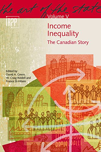 income-inequality-art-of-the-state