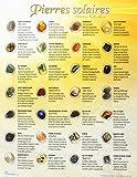 Carte des pierres..