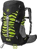 Jack Wolfskin Alpine Trail Backpack Kids Gorilla 2018 Rucksack