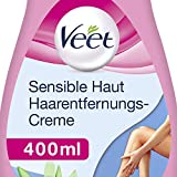 Haarentfernung Cremes - Best Reviews Guide