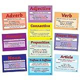 Primary Teaching Services ENG1- Set per l'alfabetizzazione inglese con poster in formato A4 su parole e grammatica (Confezione da 10), lingua inglese by Primary Teaching Services Ltd