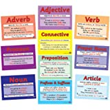 Primary Teaching Services ENG1 A4 Literacy Word Grammar Card Poster (Pack of 10)