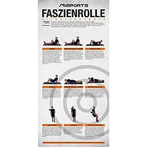 MSPORTS Übungsposter ca. 44 x 21 cm | 9 Übungen | für Hanteltraining | Faszientraining | Kettlebell | Gewichtsmanschetten | Gymnastikmatten | Medizinball und vieles mehr | Functional Fitness Poster