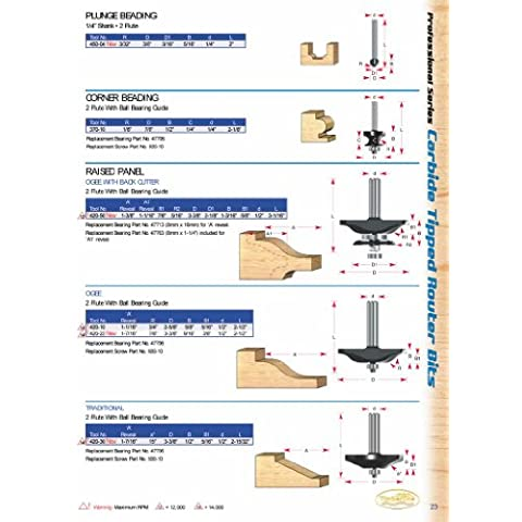 Timberline 420–50raisd Panl W/Bck