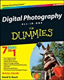 Canon Point And Shoots - Best Reviews Guide