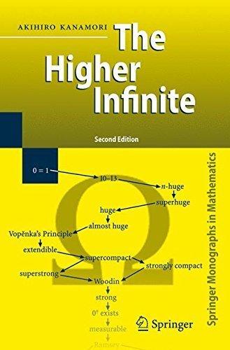 The Higher Infinite: Large Cardinals in Set Theory from Their Beginnings (Springer Monographs in Mathematics) by Akihiro Kanamori (2008-11-26)