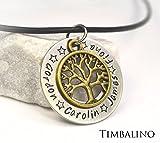 Namenskette, Lebensbaum, Familienkette