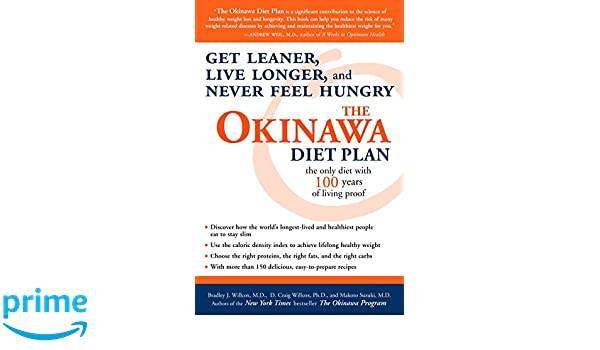 Lap band diet plan without surgery