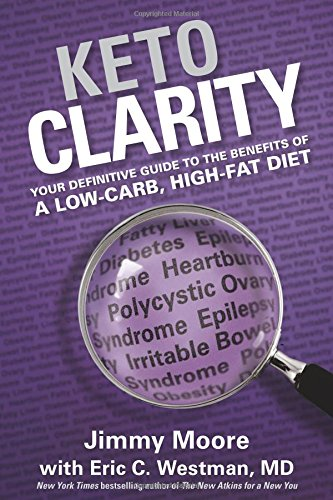 Keto Clarity: Your Definitive Guide to the Benefits of a Low-Carb, High-Fat Diet