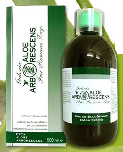 Terrecosmos - Aloe Arborescens DECA Frei Romano Zago