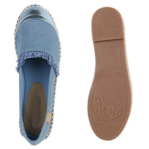 Damen Slipper Espadrilles Bast Strass Flats Freizeit Schuhe Hellblau Fransen