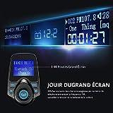VICTSING Transmetteur FM Bluetooth Kit de Voiture Mains Libres Sans Fil Chargeur USB de Voiture avec...