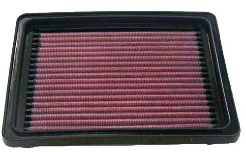 33-2143K & N Ersatz-Luftfilter Hohe Durchflussmenge Design für erhöhte Leistung