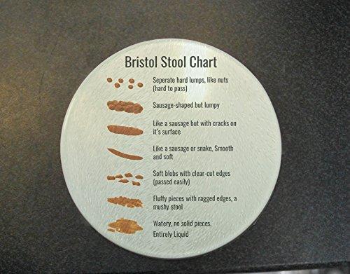 bristol-stool-chart-wipe-clean-sottobicchiere-in-vetro