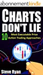 Charts Don't Lie: 10 Most Proven and...